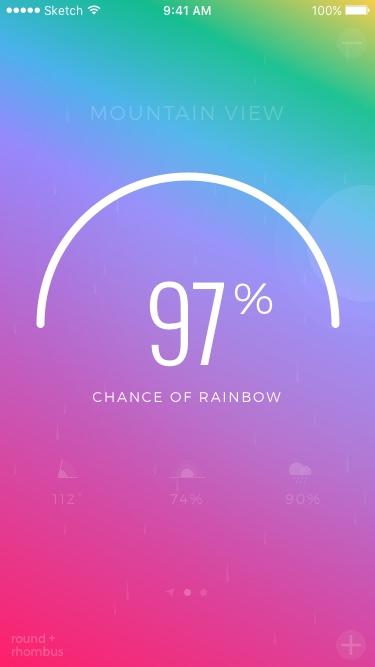Chance of Rainbow Story – Chance of Rainbow High