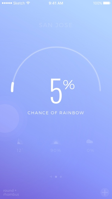 Chance of Rainbow Story – Chance of Rainbow Low