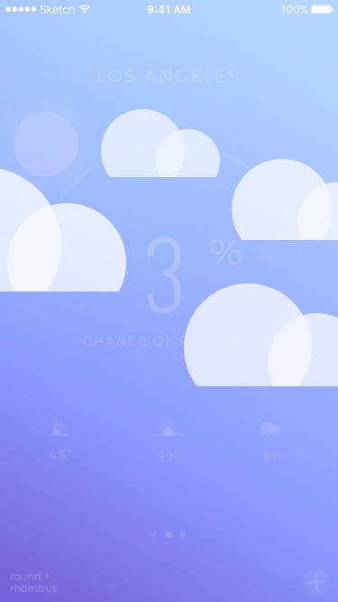 Chance of Rainbow Story – Cloud Cover High
