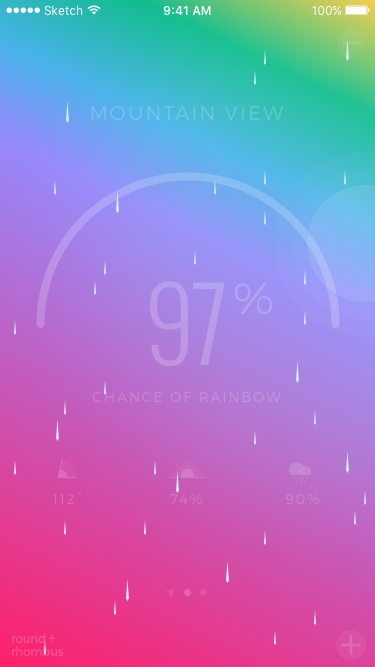 Chance of Rainbow Story – Precipitation High